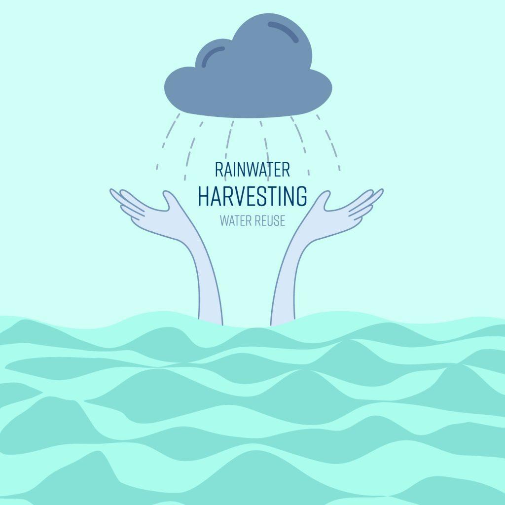 Rain Harvest Systems | Rainwater Harvesting Commercial & Residential