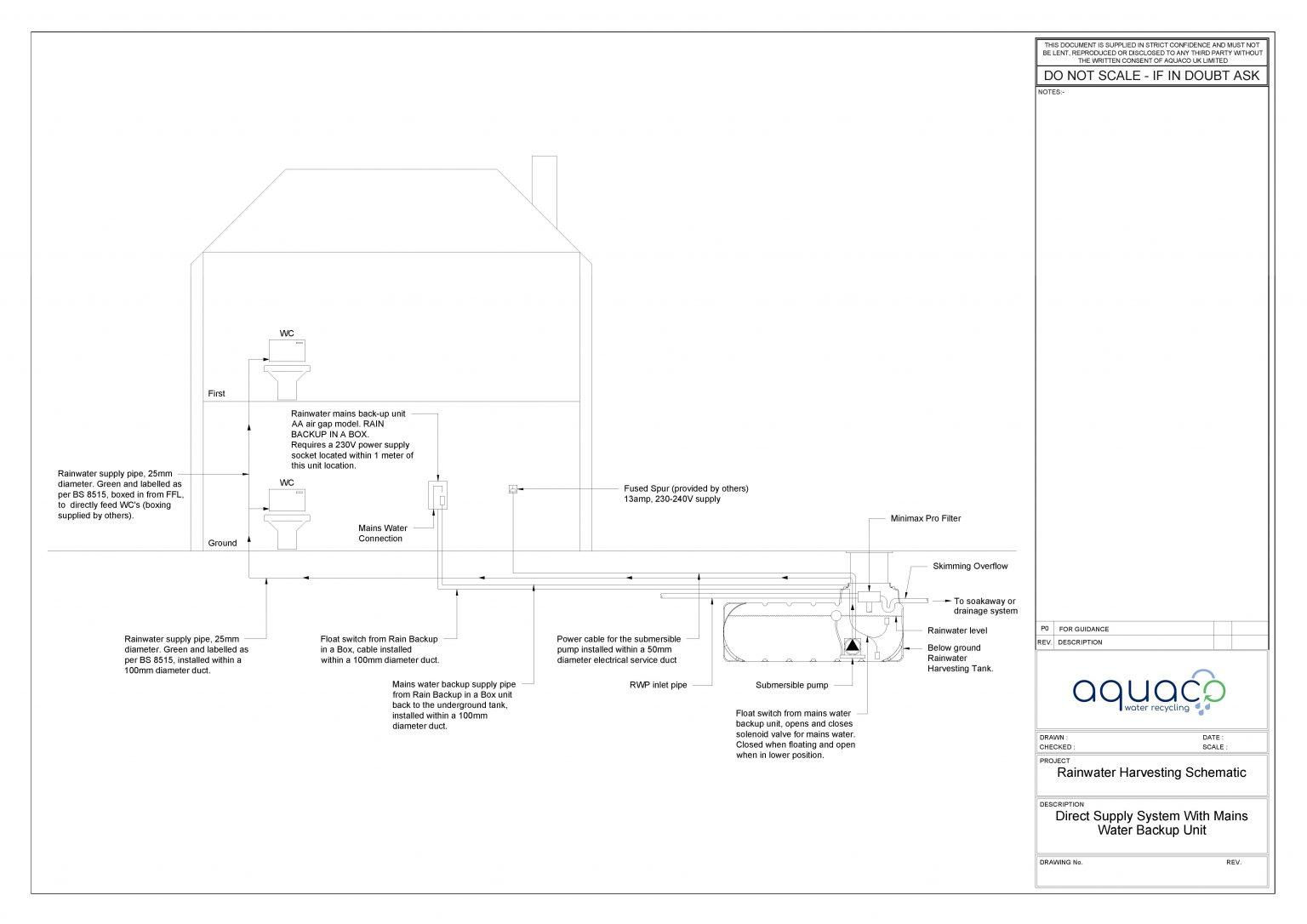Domestic Rainwater Recycling Aquaco Schematic